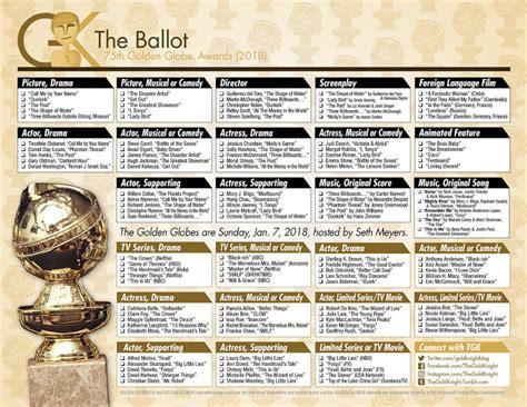 Golden Globes 2018 Printable Ballot 2018 golden globe awards printable ballot the gold