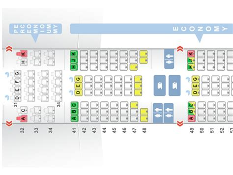 singapore airlines 777 300er seating plan the best premium economy seats on singapore airlines b777