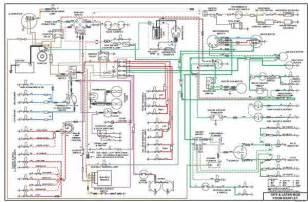mgb wiring diagram simple detail ideas exle best routing wiring diagram 1976 mgb wiring