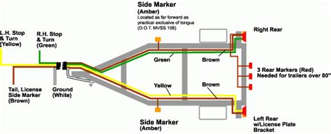 boat led wiring diagram wiring diagram with description