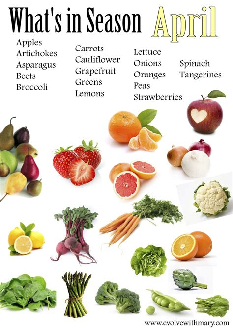 vegetables in season seasonal fruits and vegetables evolve with