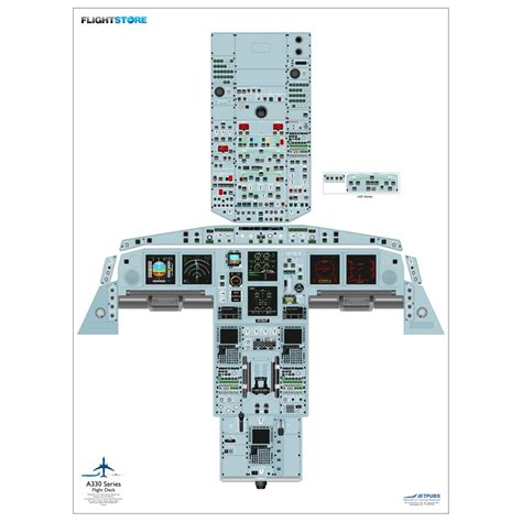 a320 cockpit layout poster download airbus a330 airliner cockpit poster