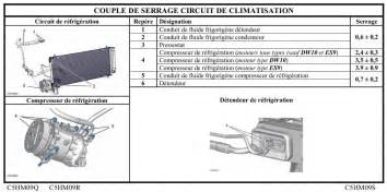 Peugeot Air Conditioning Problems Peugeot 407 Bsi Wiring Diagram 407 Peugeot Free Wiring