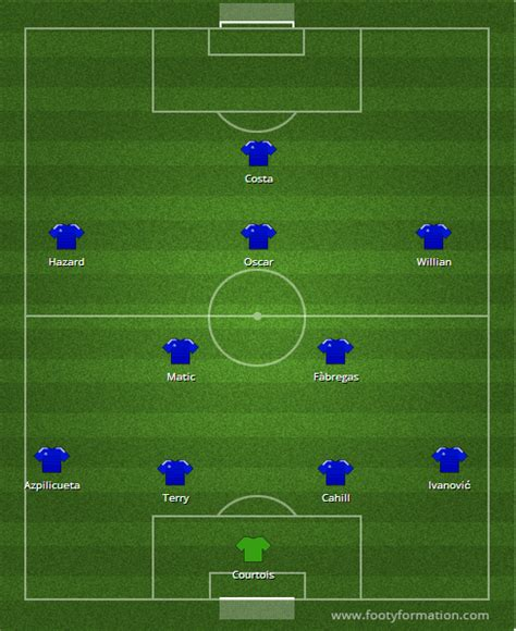 chelsea starting 11 english premier league 2014 15 cannons and cockerels