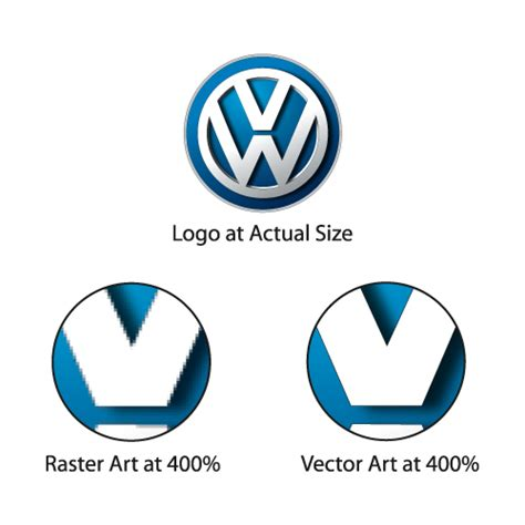 eps format vs jpeg raster vs vector your images looking their very best