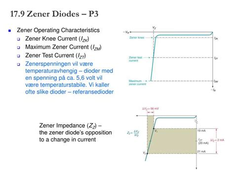 zener diode zz diodes lecture 28 images power electronics lecture 3 power electronic devices power diodes