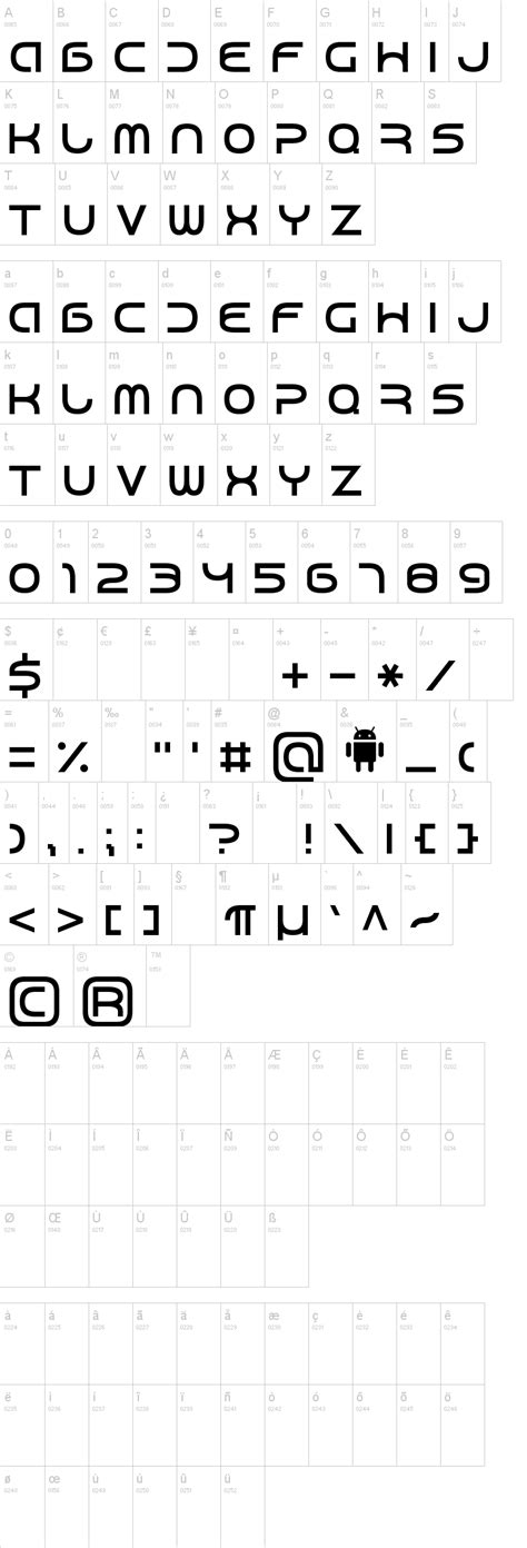i fonts for android android 7 font dafont