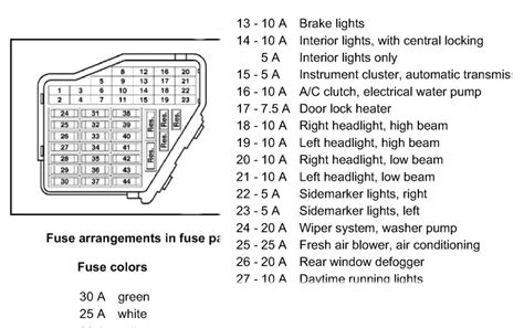 fuses for 2002 vw beetle wiring diagram with description