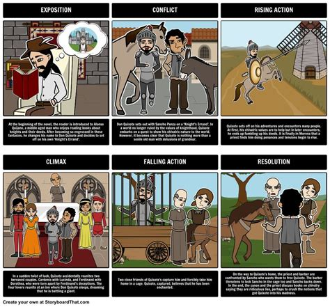 common themes in holocaust literature 130 best images about plot diagrams and narrative arcs on