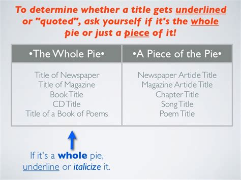 Title Of Books In Essay by Story Titles In Essays Titles For Essays Do You