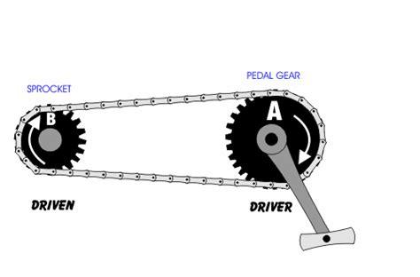 Viar Y Pinion Gear eso technology gears petervaldivia