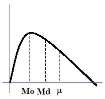 Statistika Untuk Ekonomi Keuangan Dan Modern bab iv pengukuran gejala pusat modus median my world