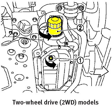 service manual 2010 infiniti ex transmission removal procedure how to remove 2010 infiniti 2013 infiniti jx engine oil and filter replacement procedure infinitihelp com