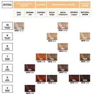 redken chromatics color chart redken beyond cover chromatics for superior gray coverage