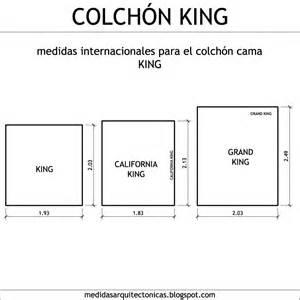 King Size Bed Medidas Medidas Arquitect 243 Nicas Y De Arquitectura Junio 2011