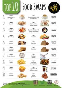 high protein diet for weight loss foods with protein