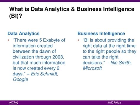 Mba In Business Intelligence Analytics by Data Analytics And Business Intelligence