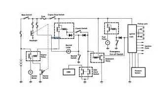 electric starting system archives binatani