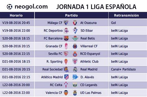 Calendario Liga Espanola Jornada 1 Liga Espa 241 Ola 2016 Laliga Santander