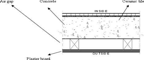 concrete floor section section of concrete floor tiles suspended