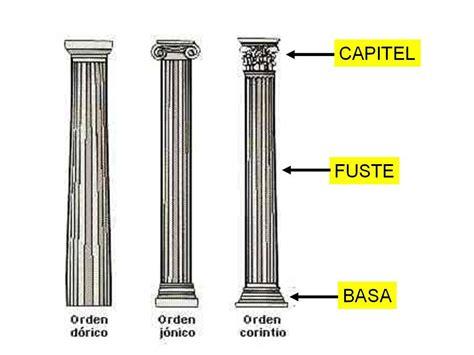 la columna de la 8416771952 cuaderno de 193 mbito socioling 252 237 stico partes de una columna