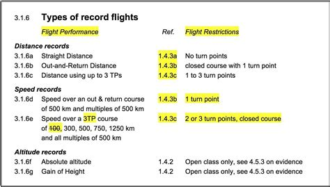 Types Of Records Simplifying The Igc Sporting Code For Gliding Soaring Cafe