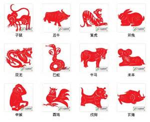Chinese animal zodiac signs compatibility new