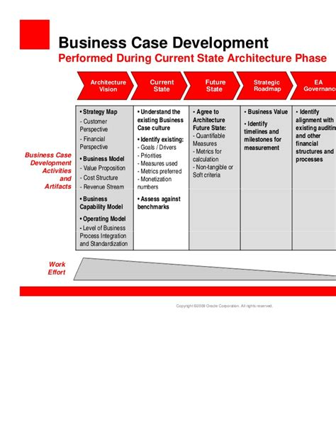 Application Portfolio Rationalization Template Application Portfolio Rationalization