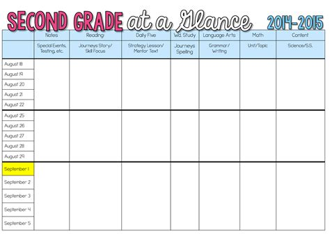 second grade lesson plan template my range plans days in second grade