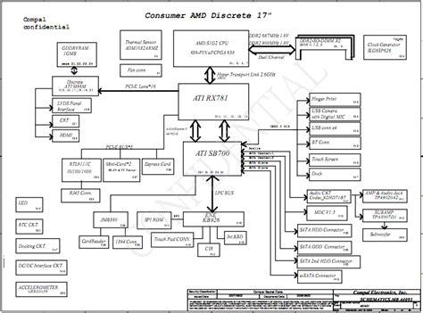 block schema hp pavilion page 3 laptop schematic
