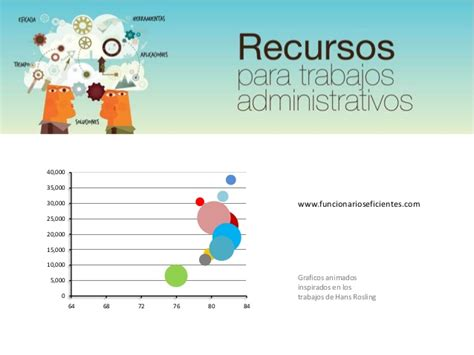 Jas Creativo Diagrama De Venn En Powerpoint 2007 Free Plantilla Con