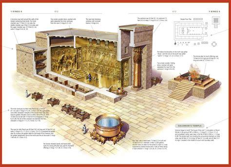 solomons temple click   enlarged version esv