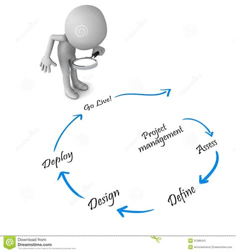 design lifetime definition project cycle stock illustration illustration of white