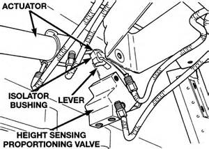 Brake Line Diagram 1999 Plymouth Voyager Repair Guides Brake Operating System Proportioning