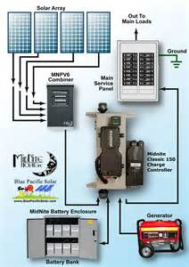 battery store energy to electrical system diagram battery free engine image for user manual