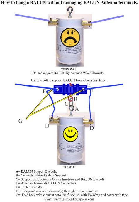 tv aerial wiring diagram wiring diagram
