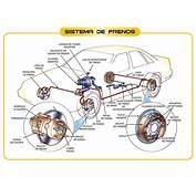Sistema Electr&243nico De Frenos Consejos Mantenimiento