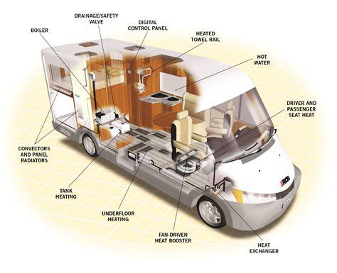 boat gas tank calculator electric hot water heater radiant heat floor heating