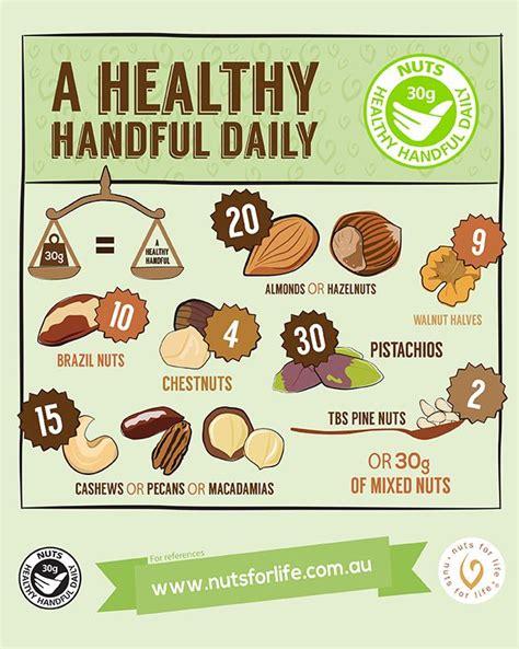 healthy fats nutrition 411 best 25 almonds health benefits ideas on