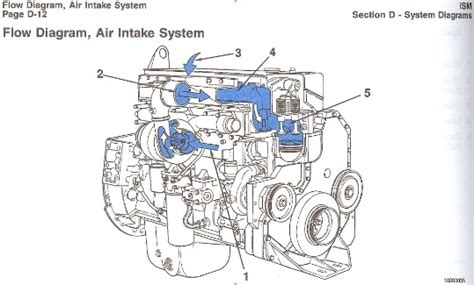 diagram of air induction system cummins system diagrams