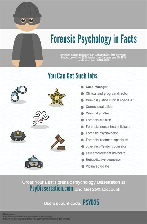 forensic science dissertation forensic psychology dissertation ideas infographic