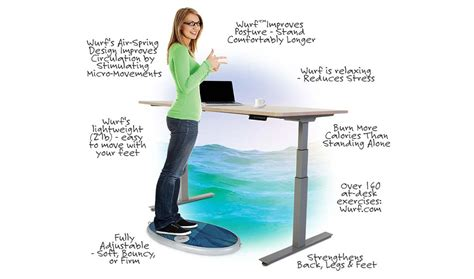 Standing Desk Vs Sitting Desk Standing Desk Vs Sitting Desk Sitting Vs Standing Desk Visual Ly Sit Vs Stand Desking
