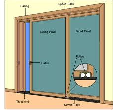 How To Install Sliding Patio Door by Sliding Door Installation How To Build A House