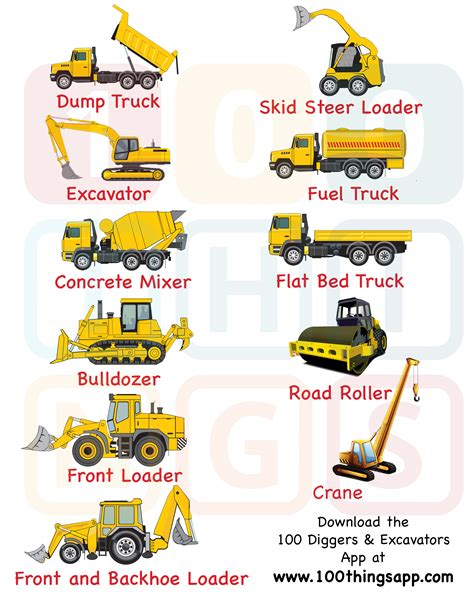 Car Types List by Types Of Construction Trucks For Toddlers Children 100
