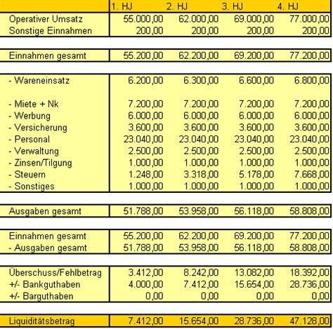 Word Vorlage Businessplan Businessplan Friseur Muster Vorlage Zum