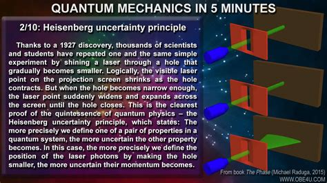 quantum physics in minutes quantum physics in 5 minutes for dummies