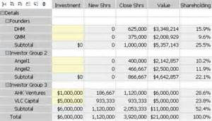 Capitalization Table Template by Capitalization Tables Sumwise Spreadsheet Software