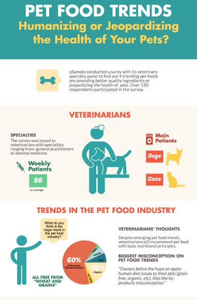 What Is Your Favorite Food Trend Of 2007 by Best Moments In Research Of 2016 Qsle