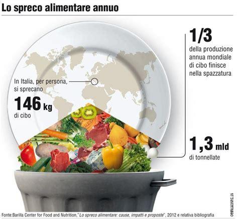 alimentazione in italia spreco alimentare in italia e nel mondo idee green