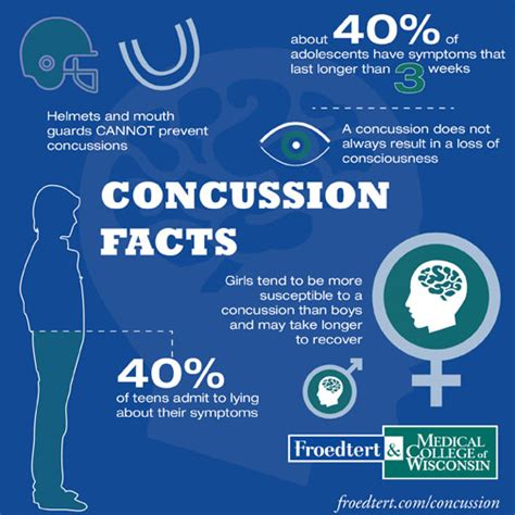 home remedies for concussion gallagherenglish football and concussions